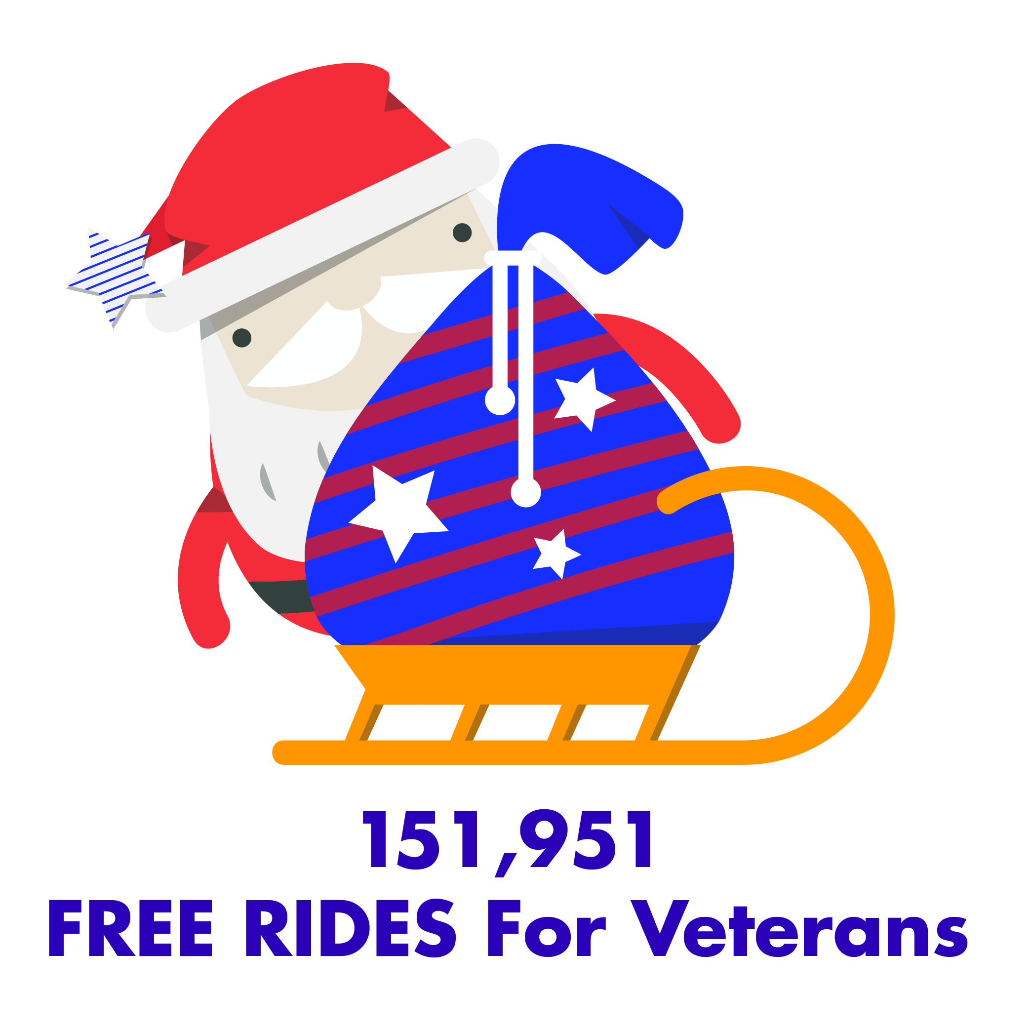 free rides for Veterans provided in 2019.