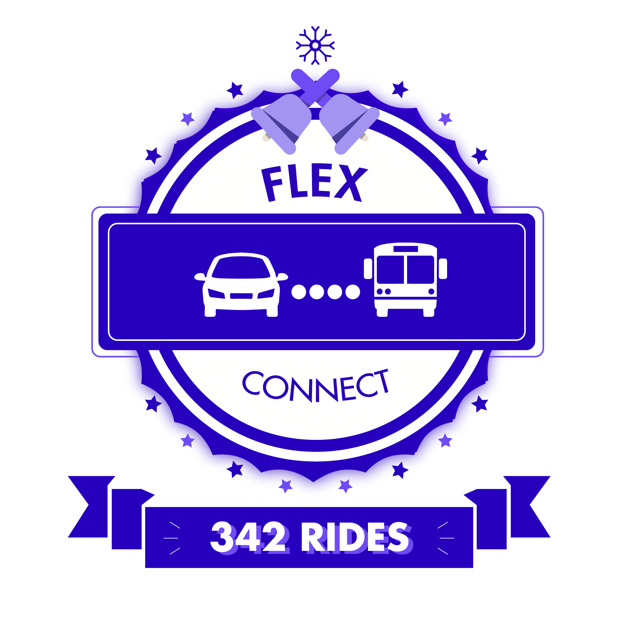 Flex connect rides taken in Oct. and Nov. 2019.